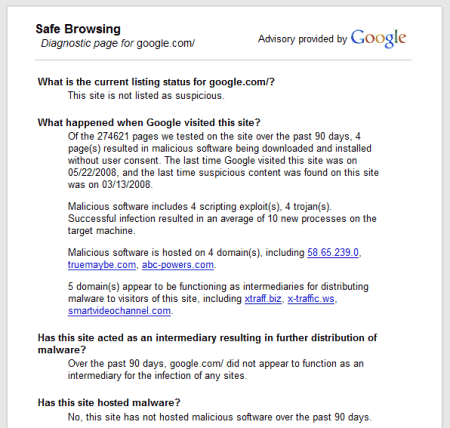 Google Anti-Malware Diagnostic Pages