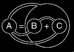 Knowledge quantum