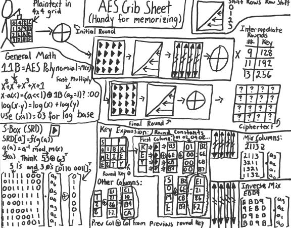 aes act 4 scene 17 crib sheet