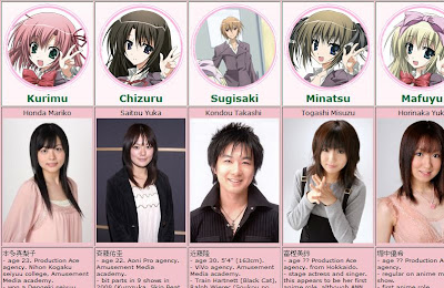 characters and seiyuus