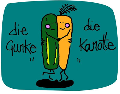 Dibujos de nombres, dibujos de objetos, dibujos de alimentos