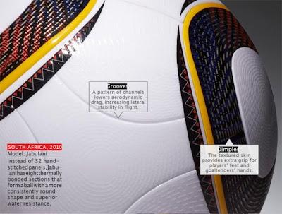 http://4.bp.blogspot.com/_ZlHt-yN3jvA/S_1TmH407NI/AAAAAAAAGac/lDXMY4znQUA/s400/2010+World+Cup+ball.jpg