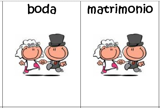 Matrimonio Definicion : El conocimiento se comparte prÁcticas del lenguaje la