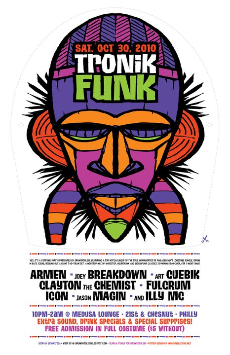 Image Result For Funky Tronik