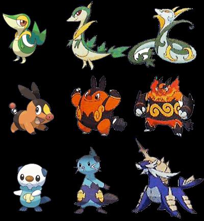 Pok mon evoluciones pok mon blanco y negro - Pokemon xy mega evolution chart ...