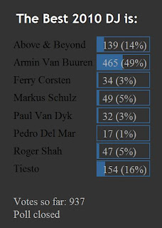 Poll: The Best 2010 Vocal Trance DJ is: