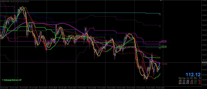 Kg buyer seller trading system