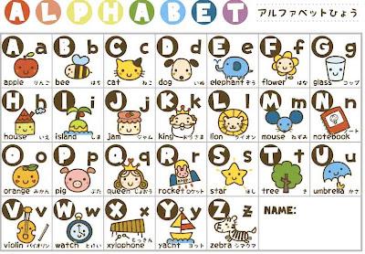 Tabla De Alfabeto Para Aprender Ingl  S Para Infantiles Y Preescolares