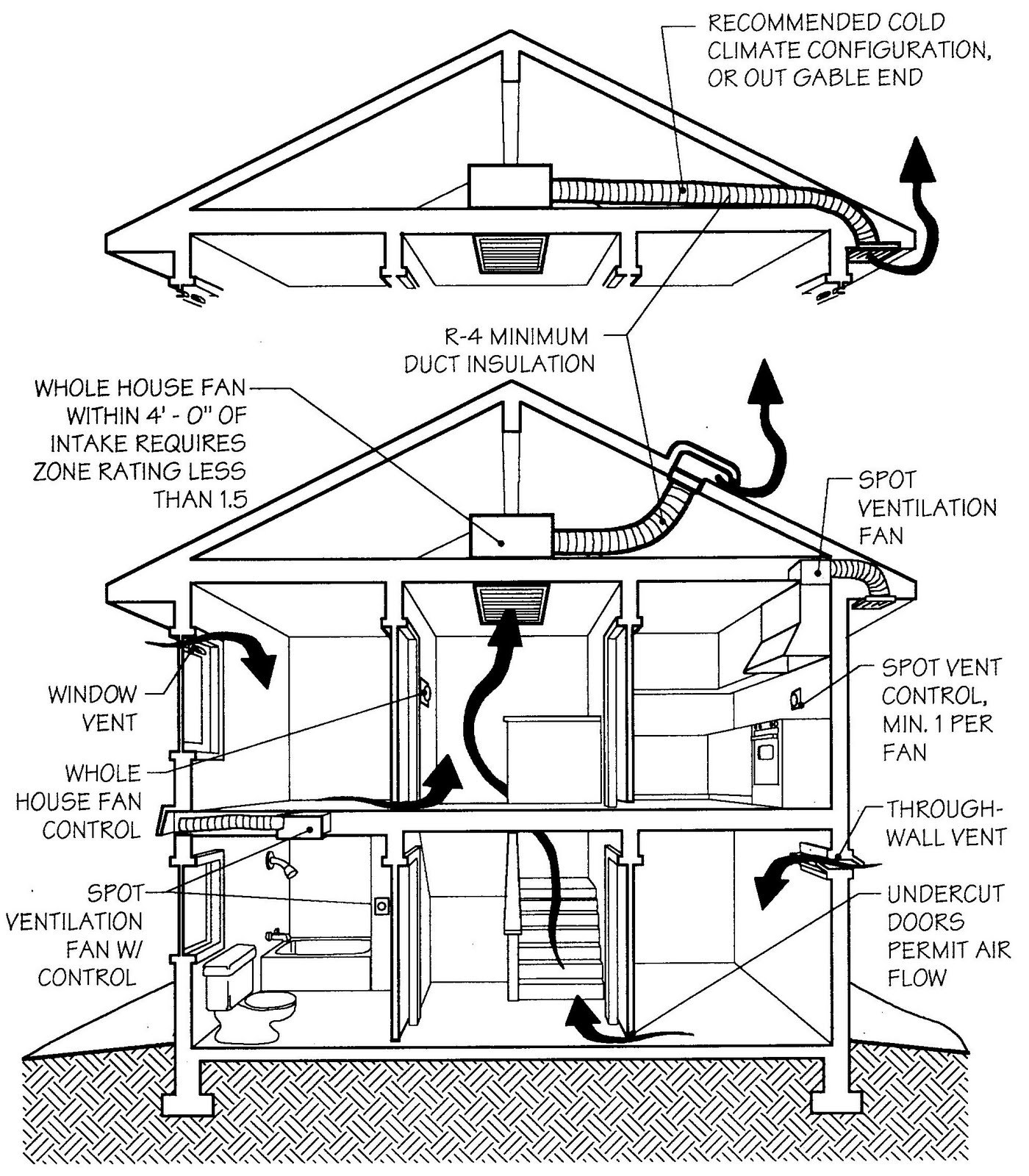 mechanical handz: historic buildings were ventilated naturally
