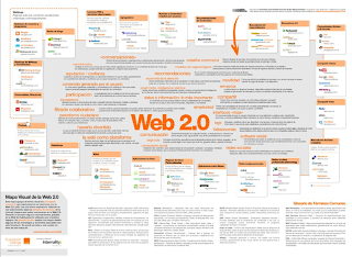 microsiervos, alvy, alvaro ibañez, web 2.0, plataformas