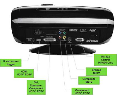 LCD Projector  InFocus  IN72