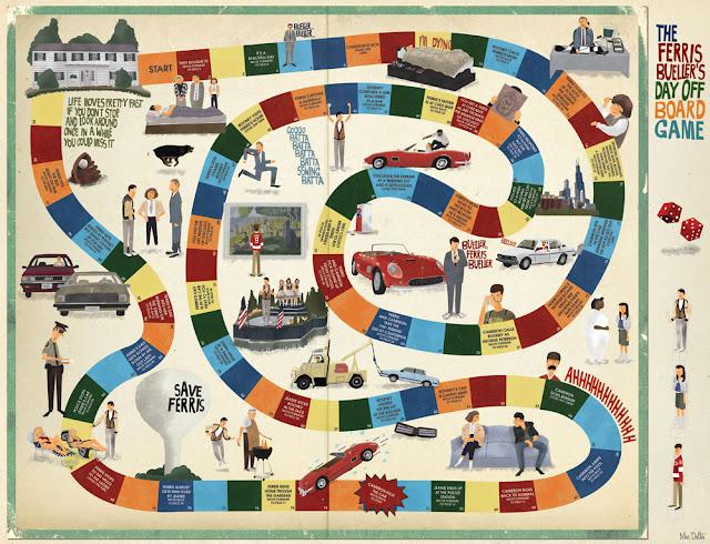 Jogo de tabuleiro do Ferris Bueller - Visão Geral.