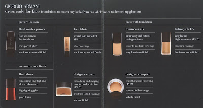 Giorgio Armani, foundation