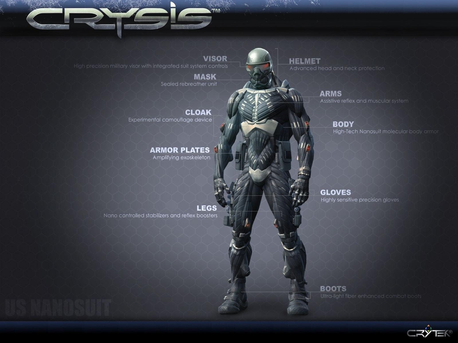 http://4.bp.blogspot.com/__AzKYnosGRE/TNVN5_kH8MI/AAAAAAAAACg/XySDm2Yn6VE/s1600/Crysis-US-Nanosuit-1324.jpg