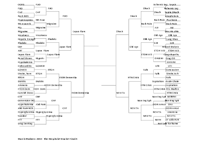 March-Madness-Final-Four-Hospitalist-Bracket