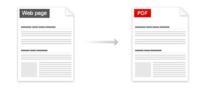 Free HTML to PDF Converter Online