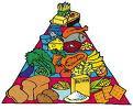 Aspek Pemakanan