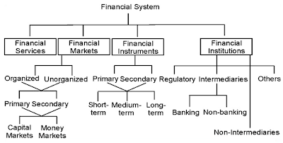 banking instruments in india pdf