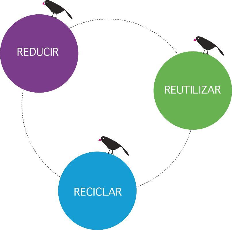 estudio contexto dise o sustentable