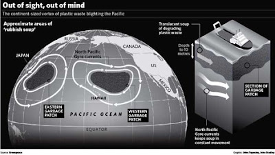 Great Pacific Garbage Patch Pictures & video