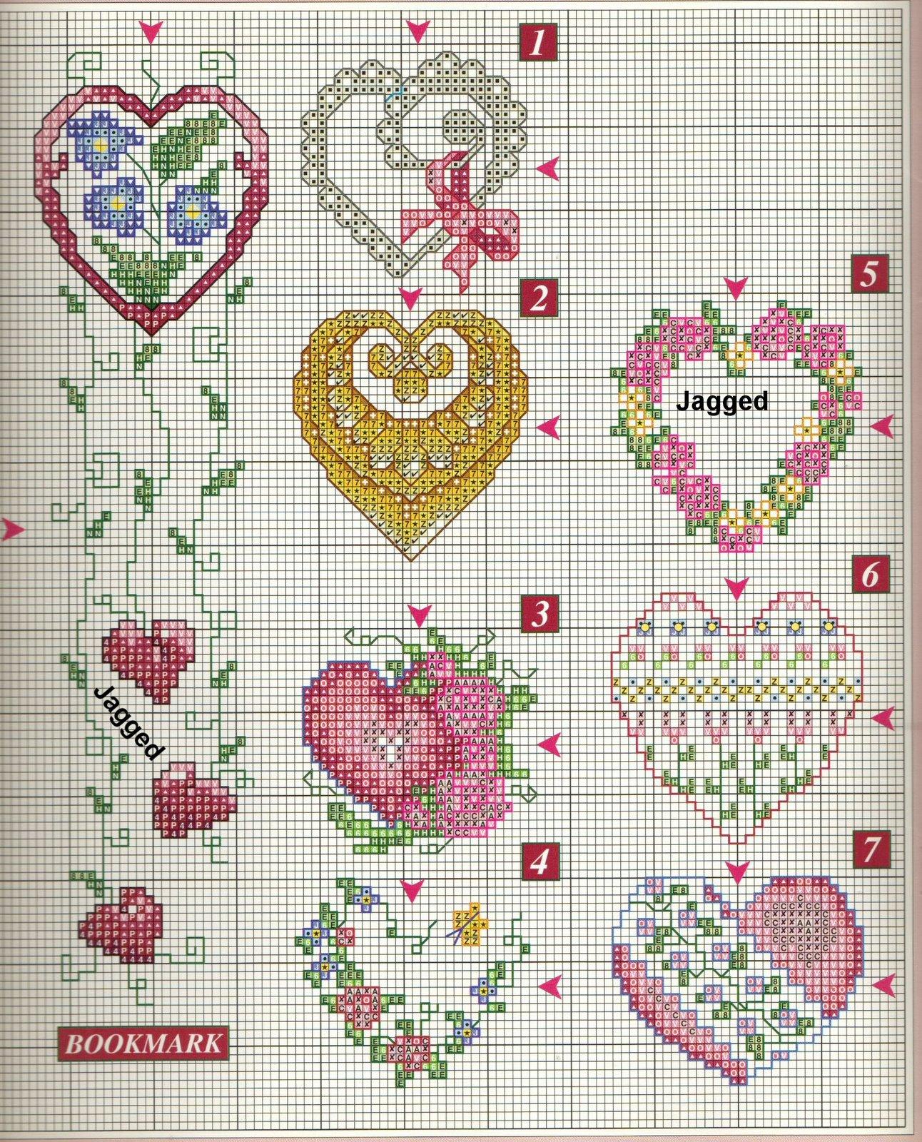 graficos corazones: