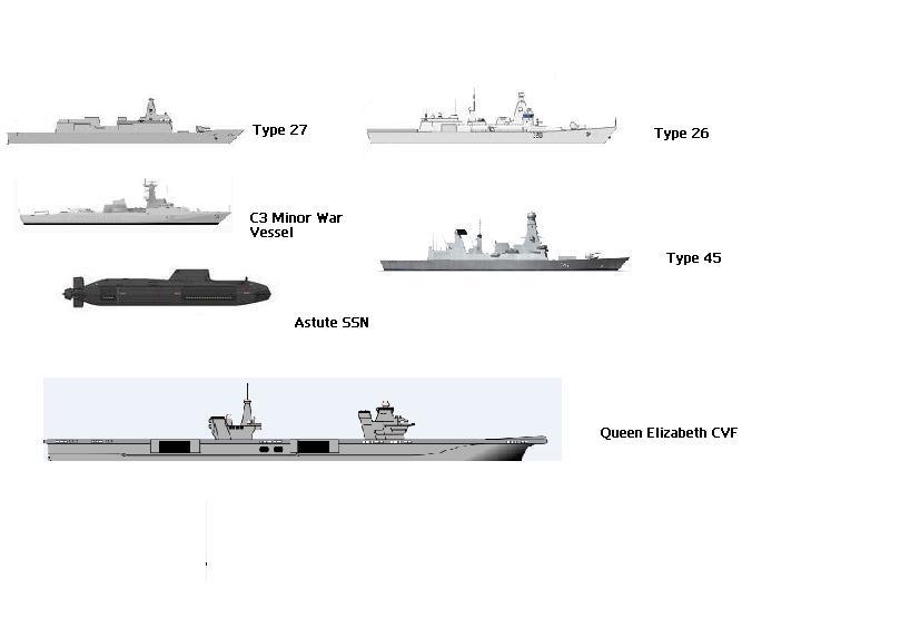 Fantasy Fleet Fleet Deployments Under A Maratime Strategy RSDR - Map of us fleet deployment