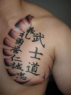 Kanji Tattoos on the chest a Man Kanji Tattoos on the chest a Man
