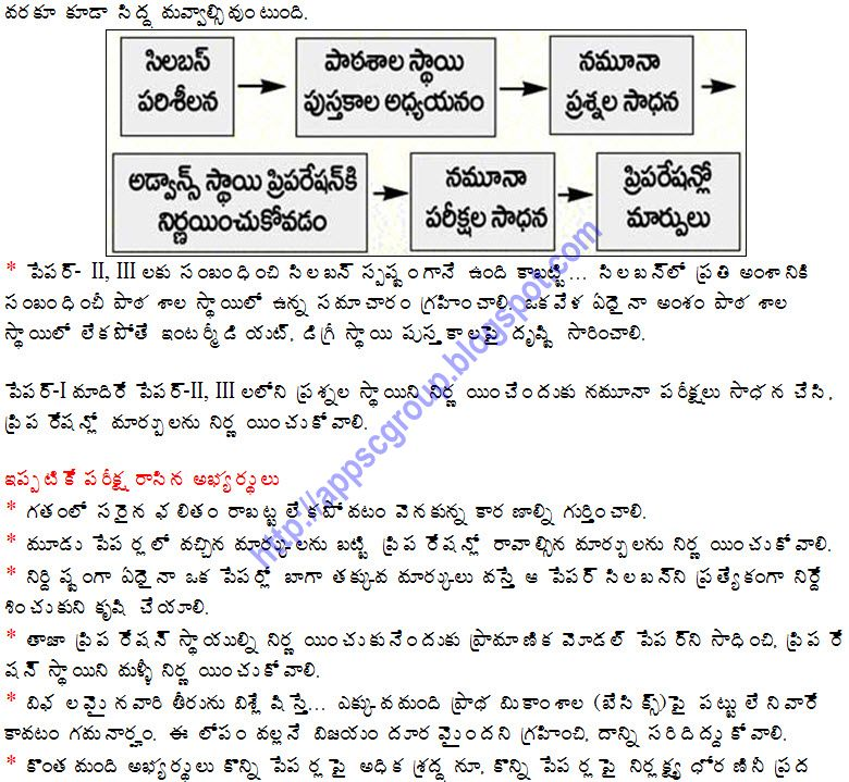 appsc group 1 essays Eenadu appsc group-1 previous papers 2018 with solved questions banks download.