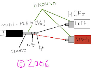 headphone to rca wiring diagram headphone wiring diagram