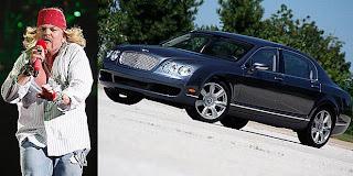 Penggugatan Bentley Terhadap Axl Rose