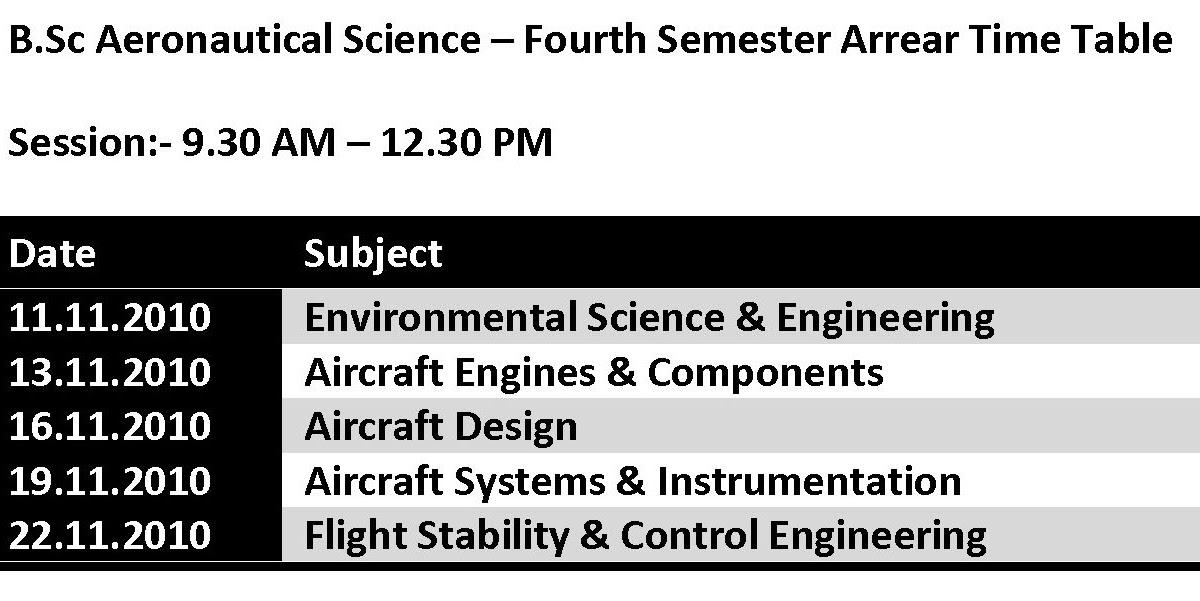 B sc aeronautical science fourth semester arrear time for Rtmnu time table 4th sem