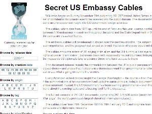 Pendiri WikiLeaks Ancam Buka Rahasia Besar