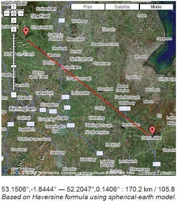 calcul des distances dans google maps