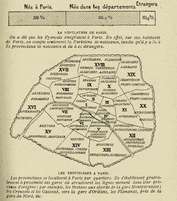 Les provinces à Paris