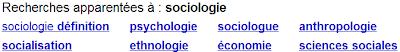 Google et les recherches apparentées
