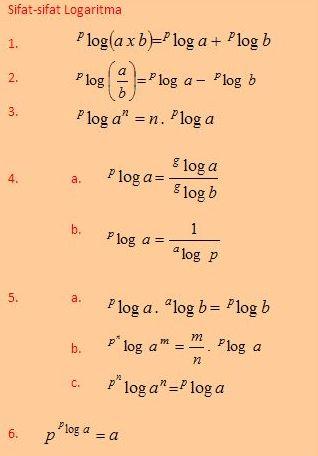Kak Hady Berbagi Bentuk Pangkat Akar Dan Logaritma Matematika Ilmu Komputer Download Dan