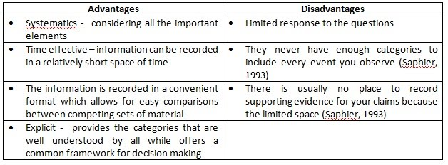 advantages and disadvantages of ethnocentrism Ethnocentrism ethnocentrism is  jones, kaye advantages & disadvantages of cultural diffusion ,  the advantages of interactionist theories.