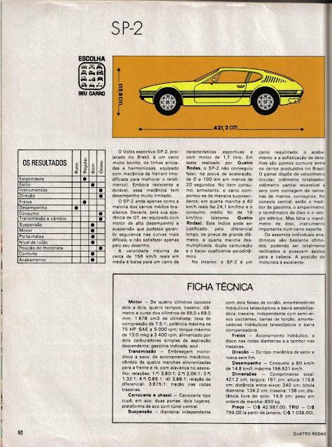 Preço do VW SP2