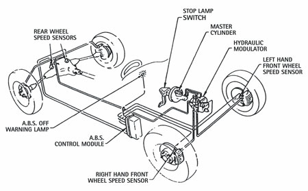 Gmc Sierra 1995 Gmc Sierra Upper Control Arm additionally Chevrolet Silverado 2001 Chevy Silverado Electro Hydraulic Control Unit together with Brake Line Diagram For 1999 Ford F150 in addition 2007 Mitsubishi Outlander Parts Diagram additionally 2007 Chevy Truck Brake Line Diagram. on 2004 chevy tahoe brake line diagram