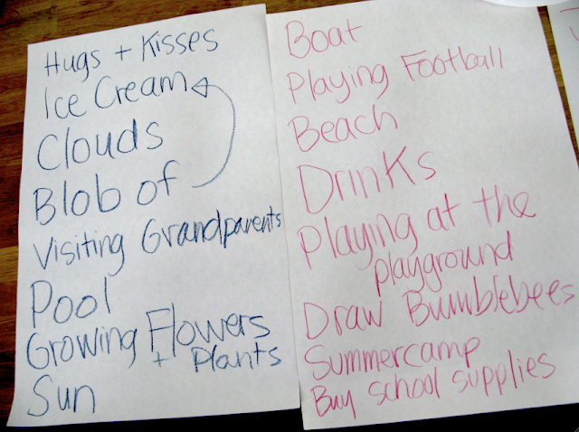 Then, we made a group list and everyone shared two of their favorite ...