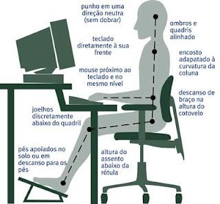 postura computador Dica   Postura Correta para Estudar no Computador