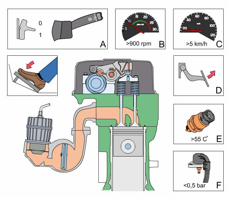 volvo d16 engine diagram in truck cummins vs paccar