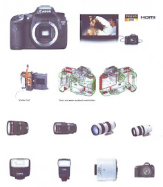 DIGITAL CAMERA 18MP 'n ACCESORIES
