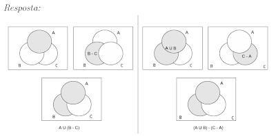 Tscvalentin fac aula 2 diagrama de venn e operaes 4 cederj 20072 ad01 mostre a igualdade do exrcicio 3 usando as propriedades distribuitiva de complemento e da diferena ccuart Choice Image