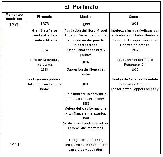 LA HISTORIA ORAL COMO METODO PARA EL APRENDIZAJE DE LA HISTORIA