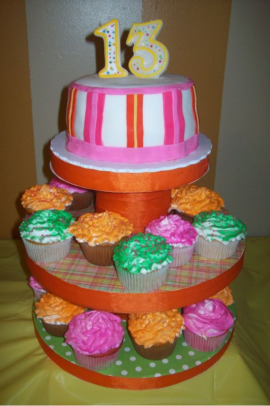 Colorful Birthday Cake Gallery
