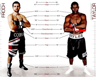 watch froch vs taylor live stream boxing fight video image