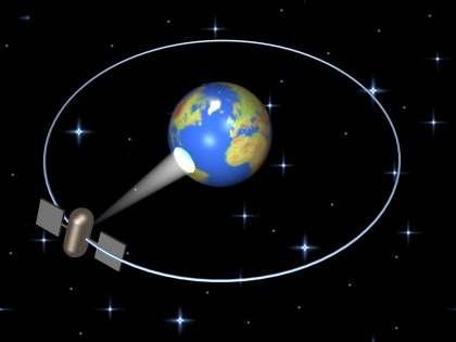 el mundo por satelites: