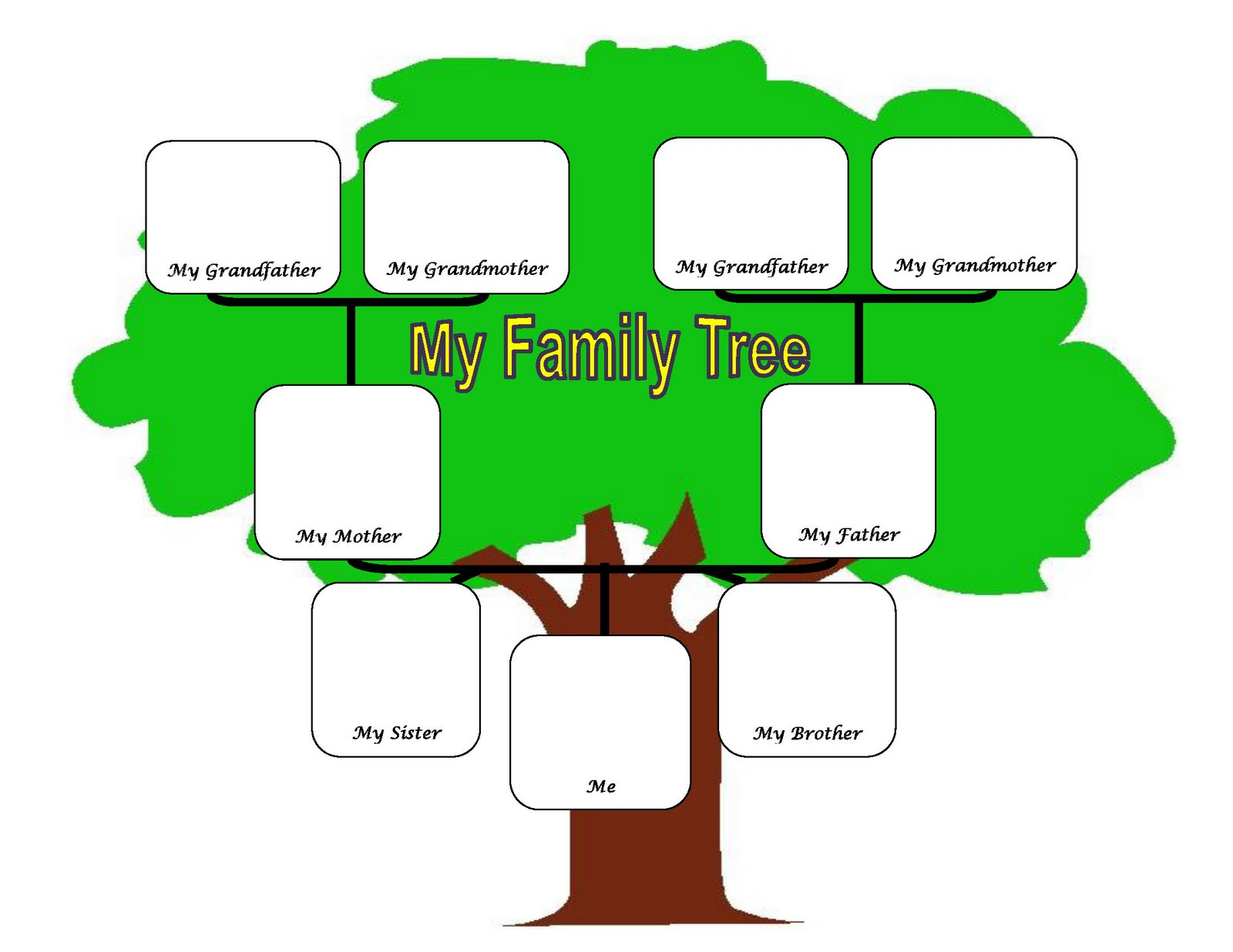 Bilingual al yussana my family tree for Picture of family tree template