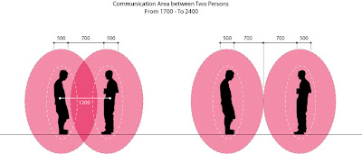 What is the best example of understanding between two people when